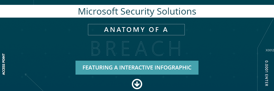 Your Biggest Business Threat is The One You Can't See: How to Battle it With Microsoft Security Solutions