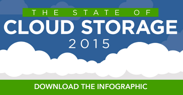 state of cloud storage